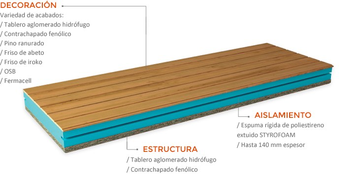 Thermochip basic madera panelsandwichmadrid for Tejados de madera thermochip